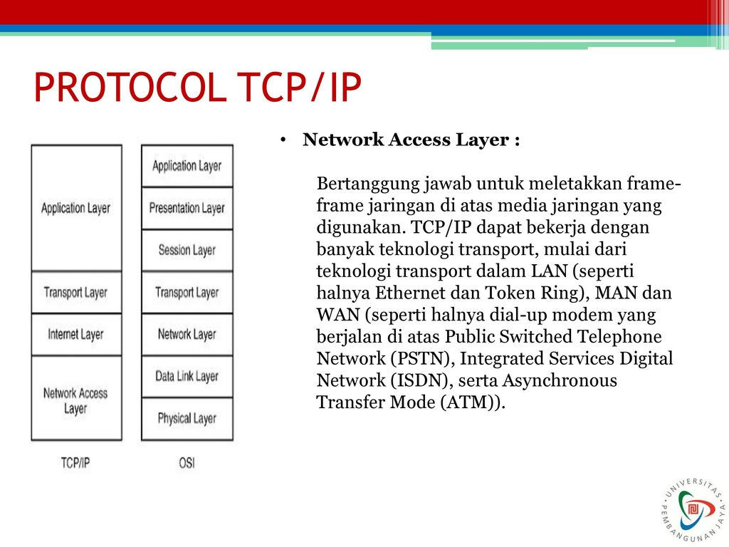 PROTOCOL TCP/IP Network Access Layer :