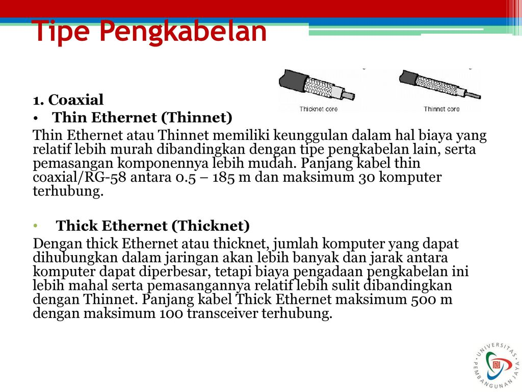 Tipe Pengkabelan 1. Coaxial Thin Ethernet (Thinnet)