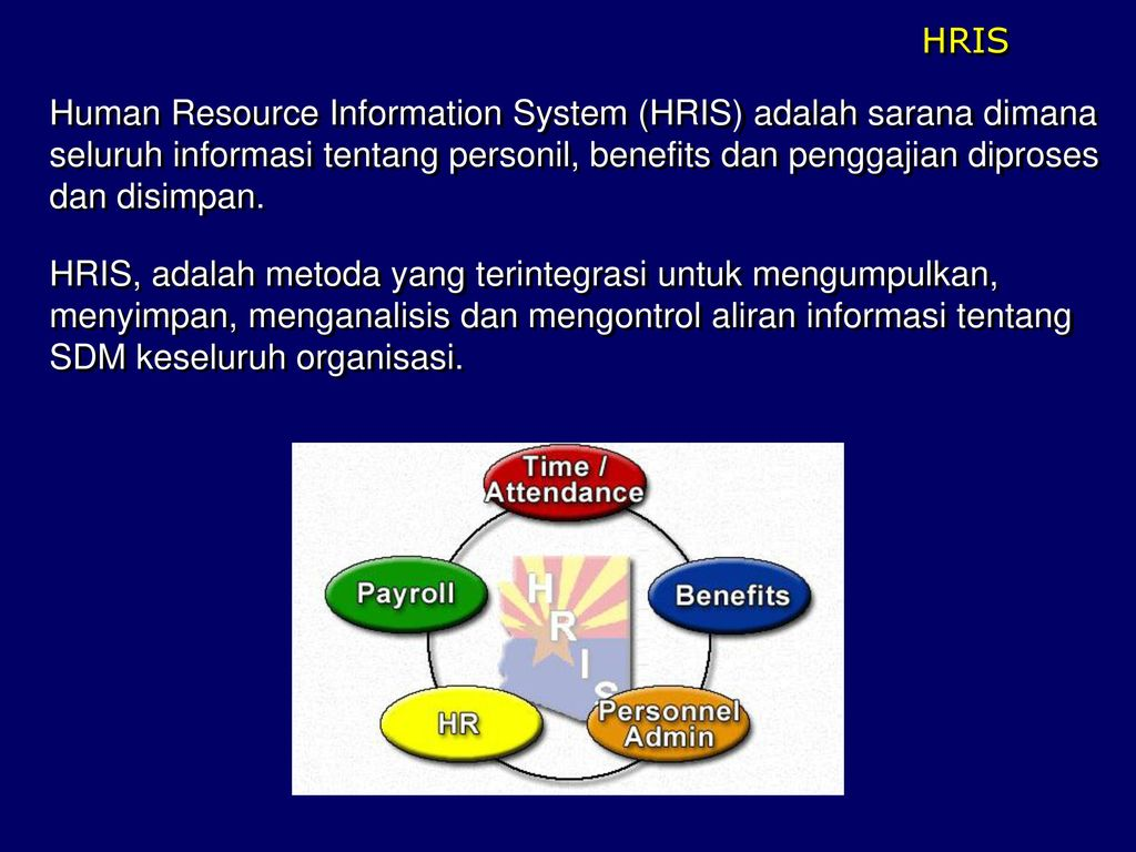 human resource information system hris Empxtrack is an online human resource information system (hris) for small and midsize business that helps in managing end-to-end hr functions.