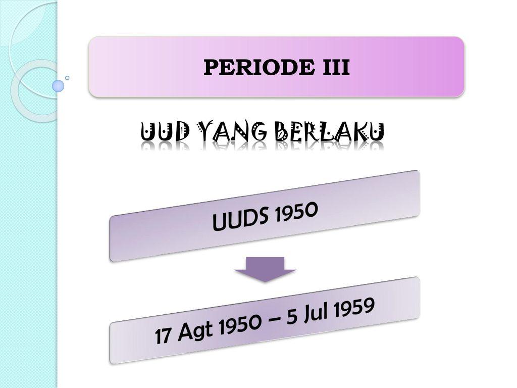 PERIODE III UUD YANG BERLAKU UUDS 1950 17 Agt 1950 – 5 Jul 1959