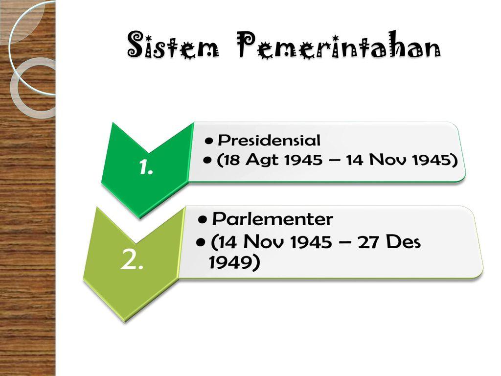 Sistem Pemerintahan 1. Presidensial (18 Agt 1945 – 14 Nov 1945) 2.