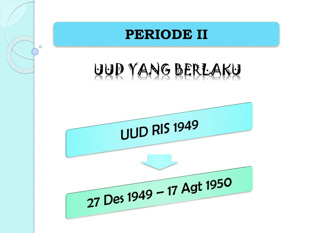 PERIODE II UUD YANG BERLAKU UUD RIS 1949 27 Des 1949 – 17 Agt 1950