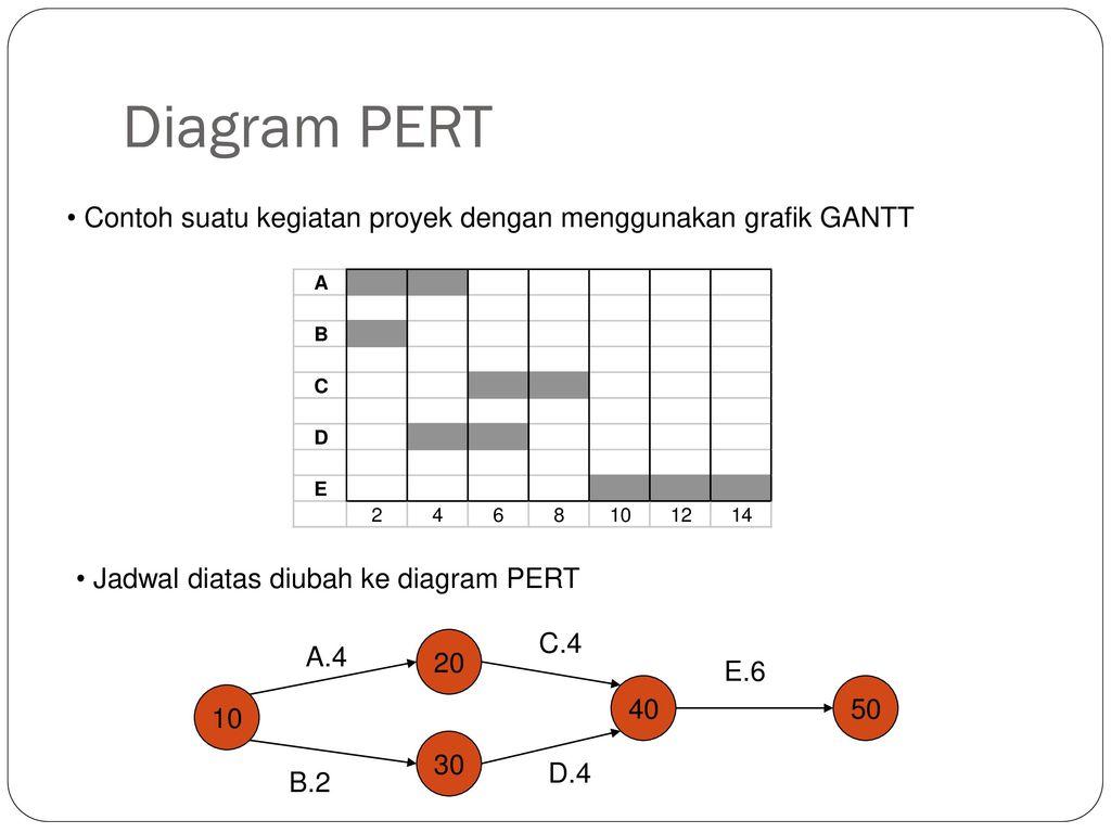 Nice 84 extraordinary diagram vs chart embellishment electrical awesome 84 extraordinary diagram vs chart ornament electrical ccuart Images