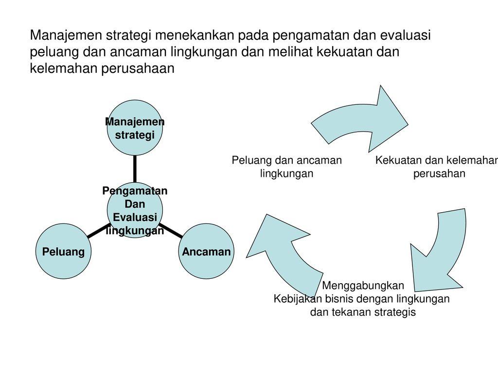 Manajemen strategis referensi jojj 1 pearce and robinsons j 9 manajemen strategi menekankan ccuart Gallery