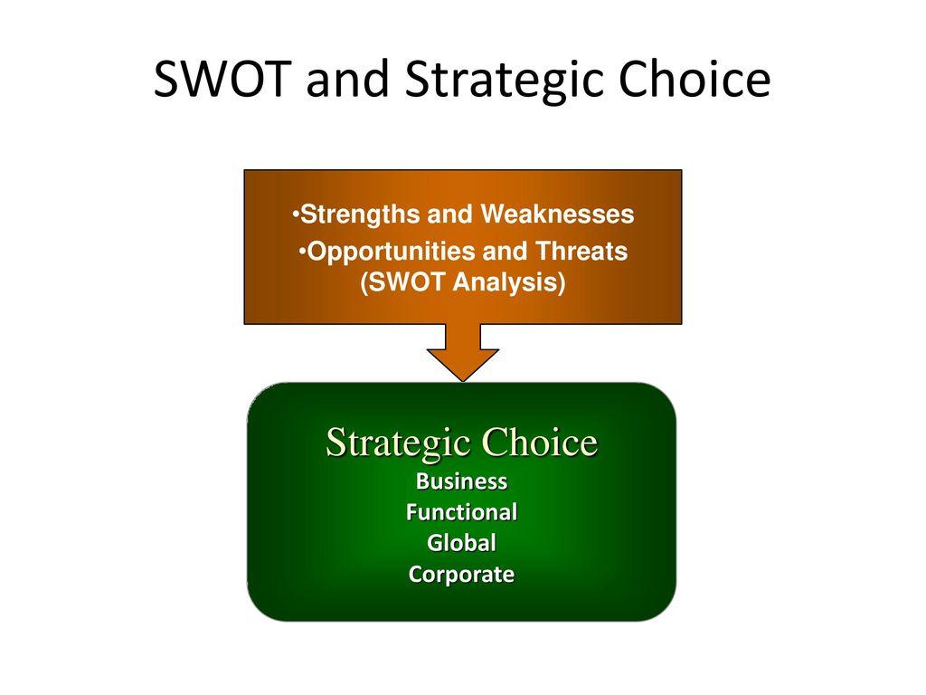 management 303 swot analysis nvidia corporation