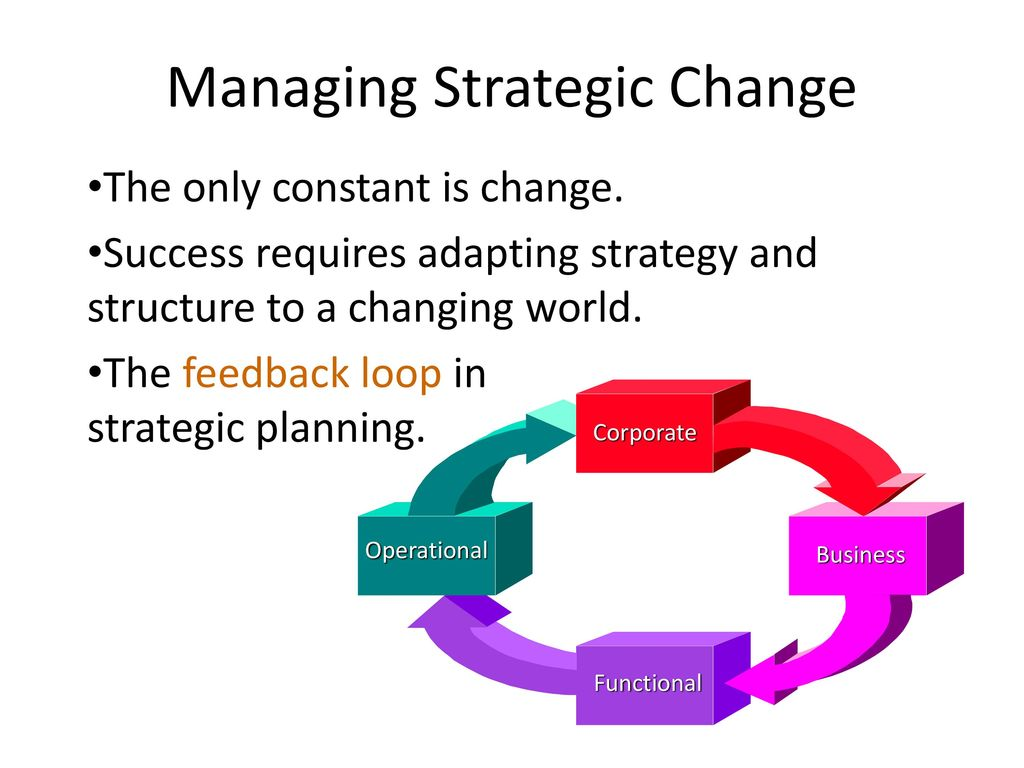 managing strategic change on nokia's high end Free essay: managing strategic change on nokia's high-end smartphone segment contents background 3 problem statement: 4 objective: 4 research questions: 4.