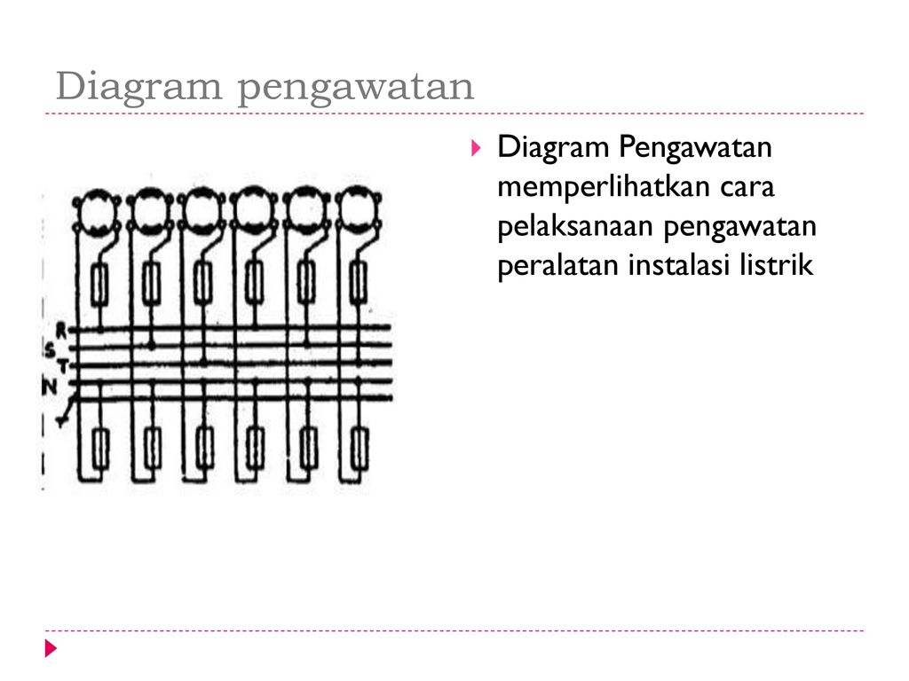 Dasar dasar instalasi listrik ppt download 14 diagram pengawatan diagram pengawatan memperlihatkan cara pelaksanaan pengawatan peralatan instalasi listrik ccuart Images