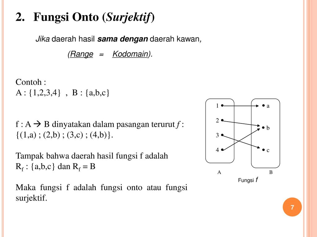 Fungsi definisi fungsi ppt download fungsi onto surjektif ccuart Images