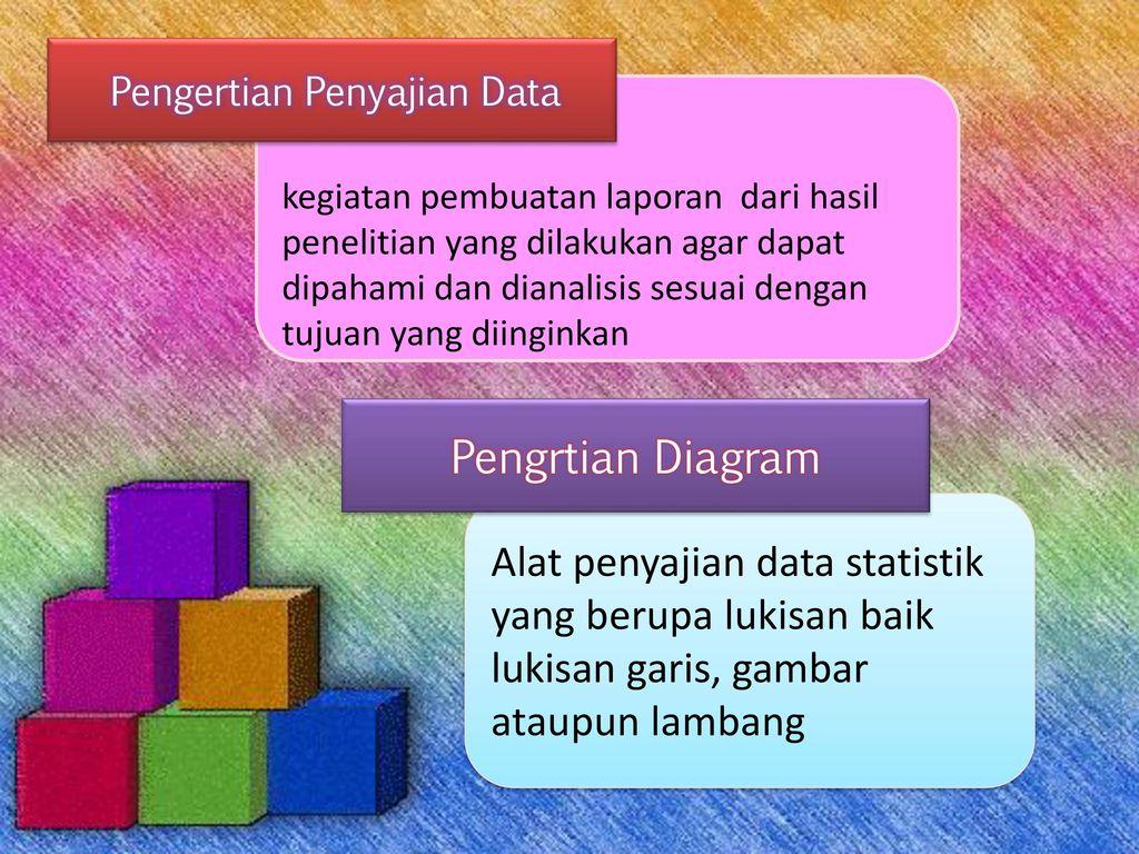 Anggota statistika deskriptif penyajian data dalam bentuk diagram 2 pengertian penyajian data ccuart Choice Image