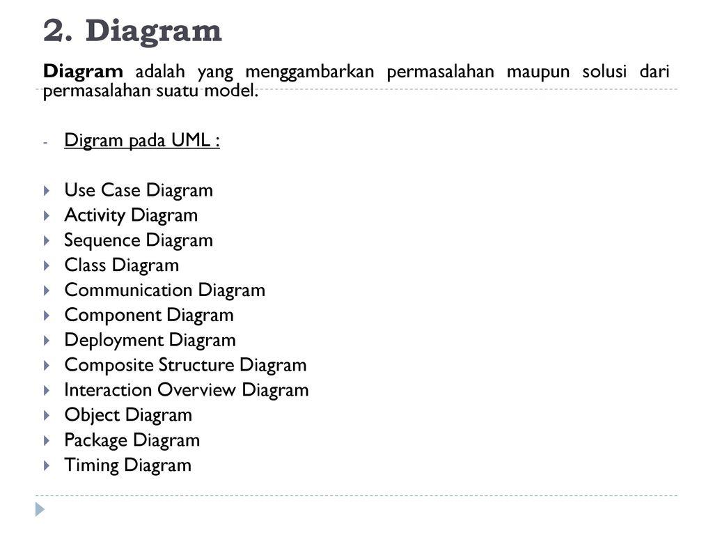 Perancangan sistem berorientasi objek dengan uml ppt download diagram diagram adalah yang menggambarkan permasalahan maupun solusi dari permasalahan suatu model ccuart Choice Image