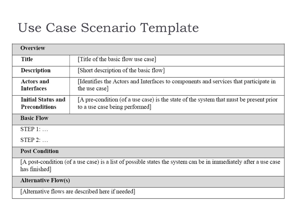 Business scenario template 28 images magnificent business business friedricerecipe Image collections
