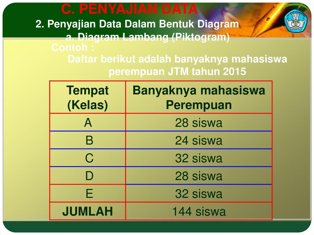 11022018 statistika pengertian statistik ppt download 15 c ccuart