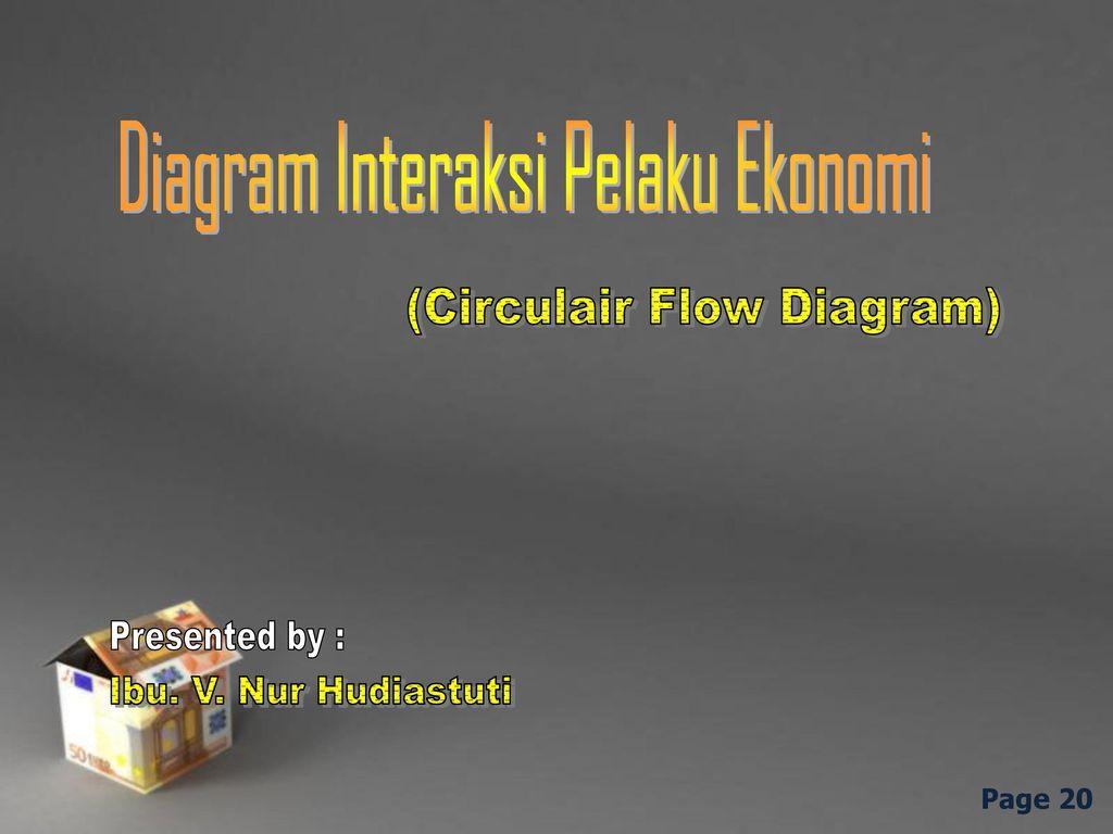 Pelaku pelaku ekonomi ppt download diagram interaksi pelaku ekonomi ccuart Image collections