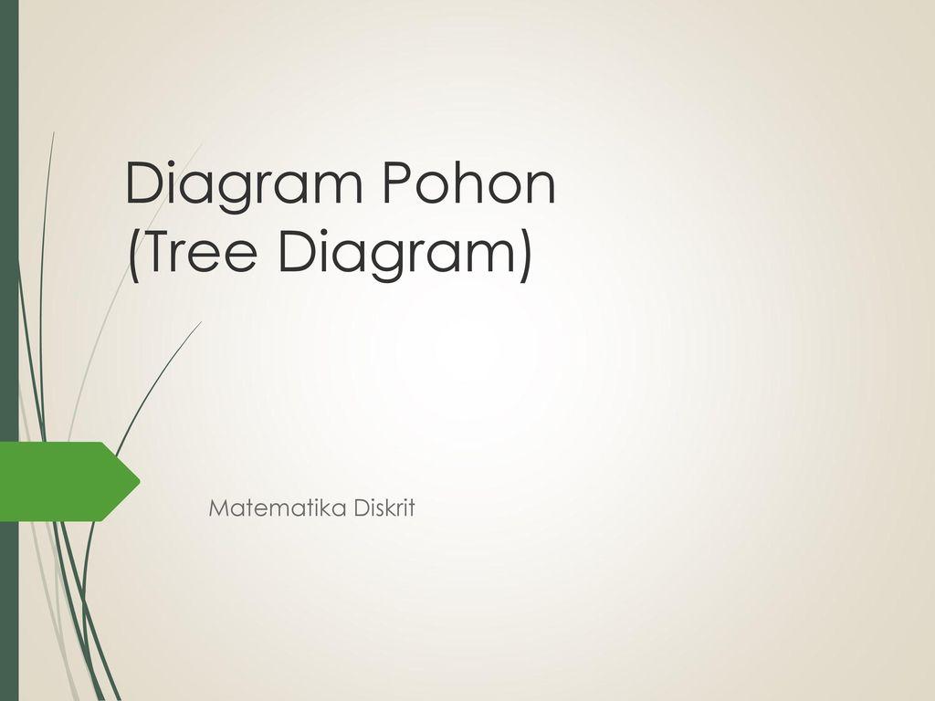 Diagram pohon tree diagram ppt download diagram pohon tree diagram ccuart Images