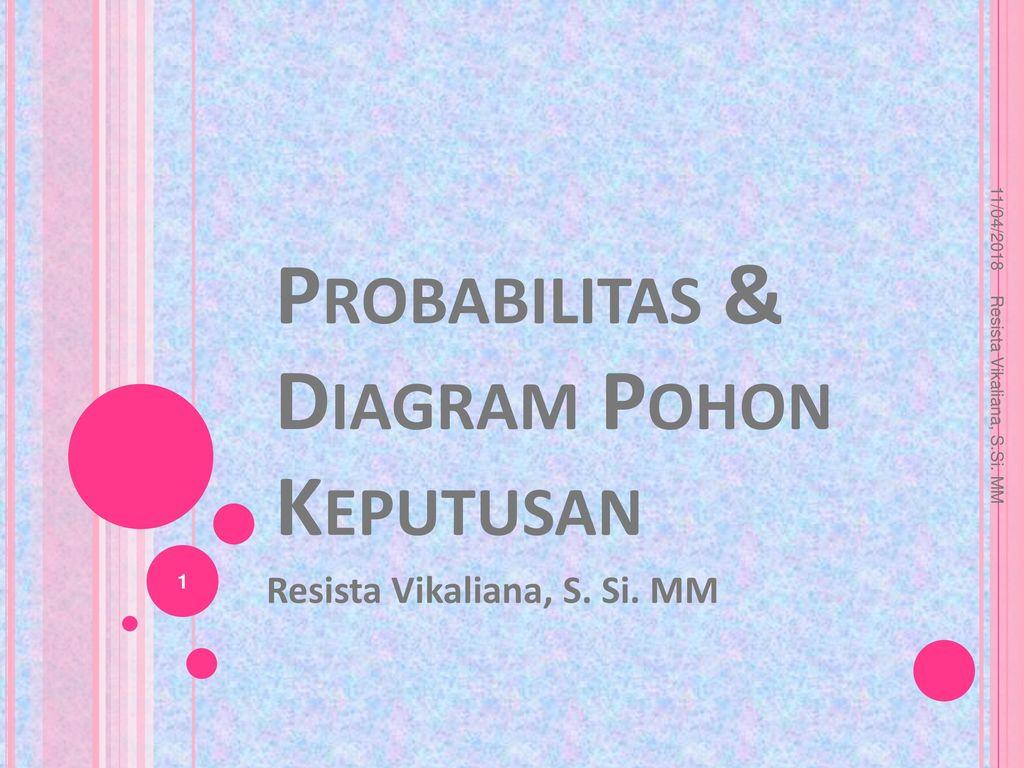 Probabilitas diagram pohon keputusan ppt download probabilitas diagram pohon keputusan ccuart Images