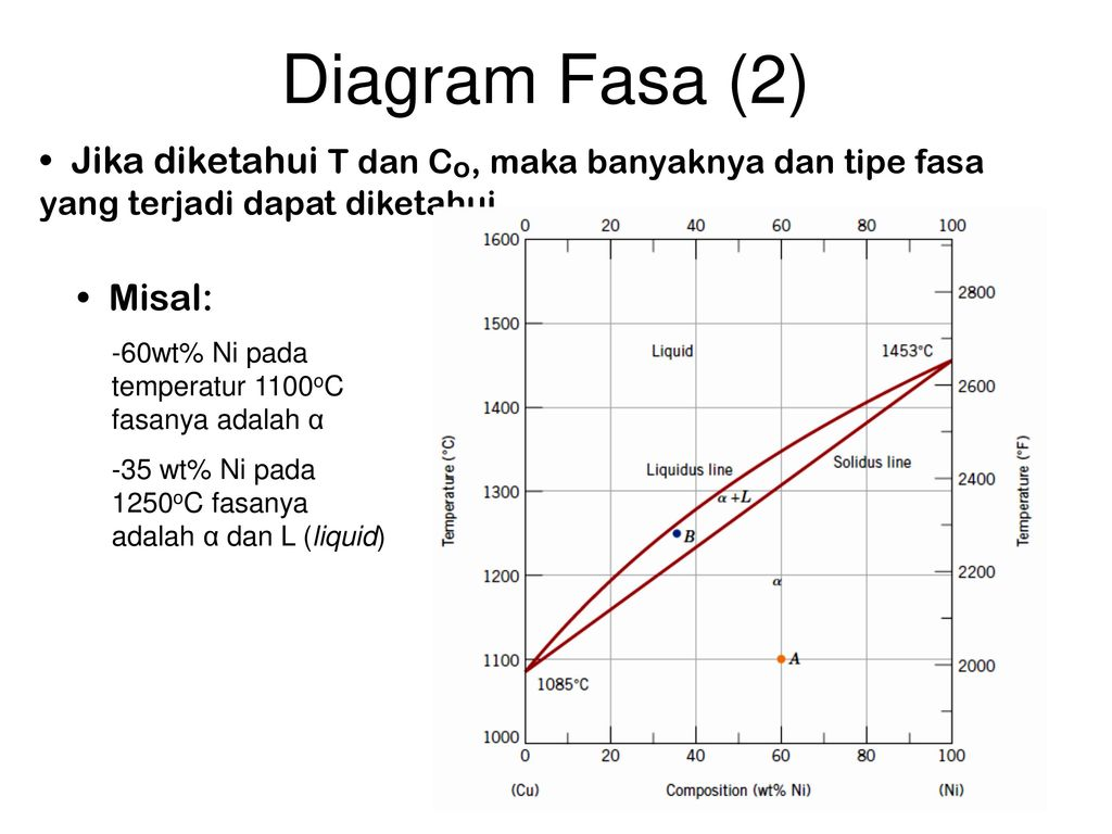 Diagram fasa 1 gabriel sianturi ppt download 7 diagram ccuart Choice Image
