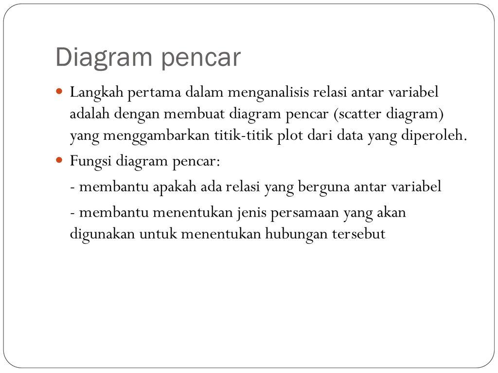Statistika industri i analisis regresi dan korelasi linier 1 ppt 7 diagram pencar ccuart Images