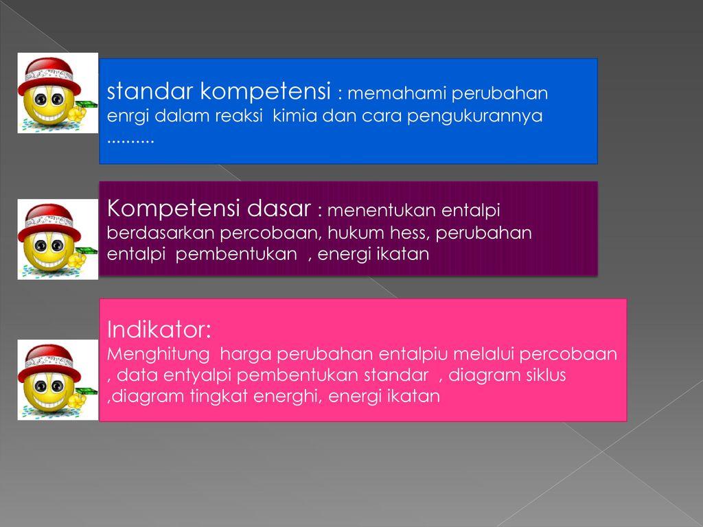 Penentuan perubahan entalpi entalpi pembentukan standar ppt download diagram siklus diagram tingkat energhi energi ikatan standar kompetensi memahami perubahan enrgi dalam reaksi kimia dan cara pengukurannya ccuart Choice Image