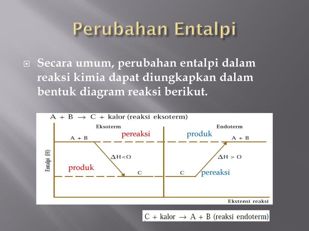 Kalor entalpi sistem dan lingkungan ppt download perubahan entalpi secara umum perubahan entalpi dalam reaksi kimia dapat diungkapkan dalam bentuk diagram reaksi ccuart Images