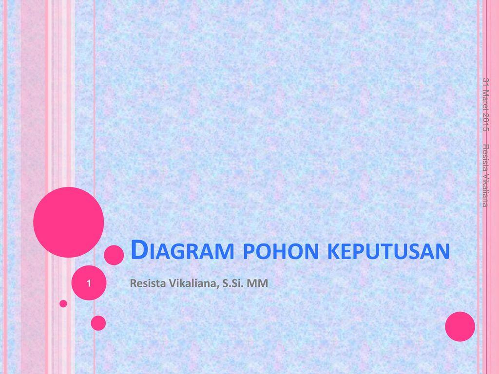 Diagram pohon keputusan ppt download diagram pohon keputusan ccuart Gallery