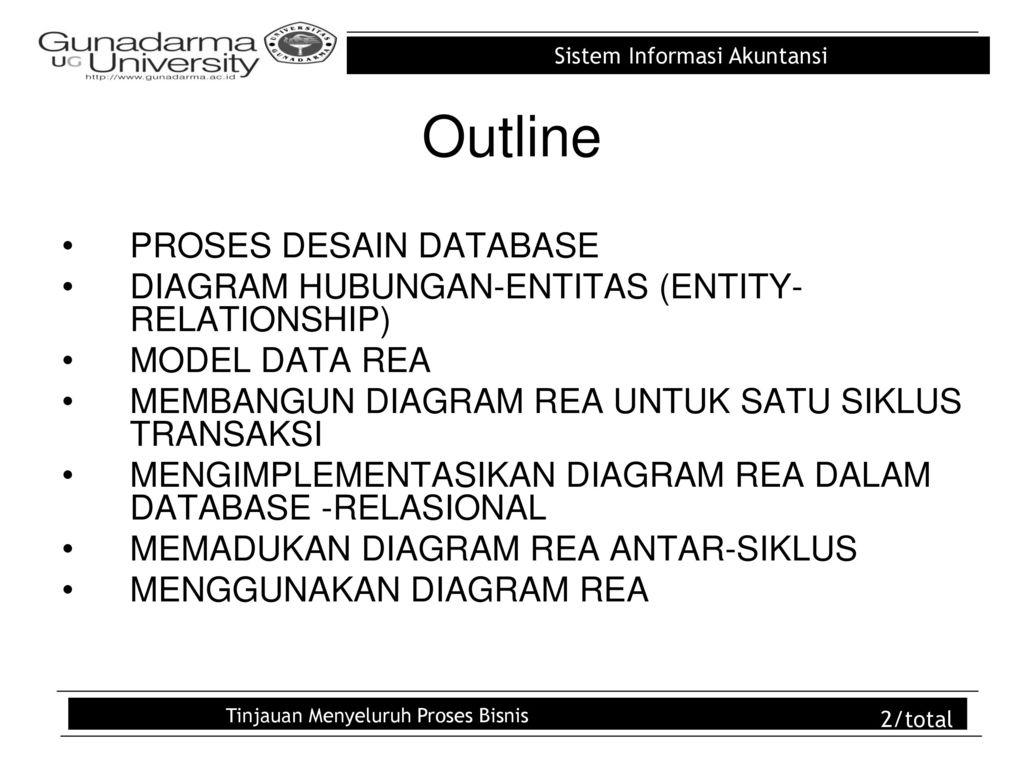 Pembuatan model data dan desain database ppt download 2 tinjauan menyeluruh proses bisnis ccuart Choice Image