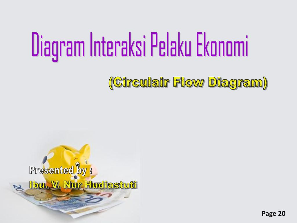 Pelaku pelaku ekonomi ppt download 20 diagram interaksi pelaku ekonomi ccuart Gallery