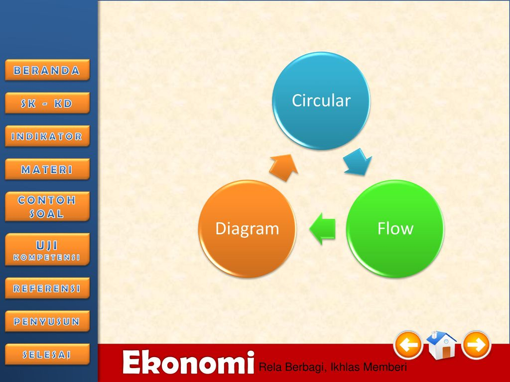 9 ppt download 2 951 circular flow diagram ccuart Image collections