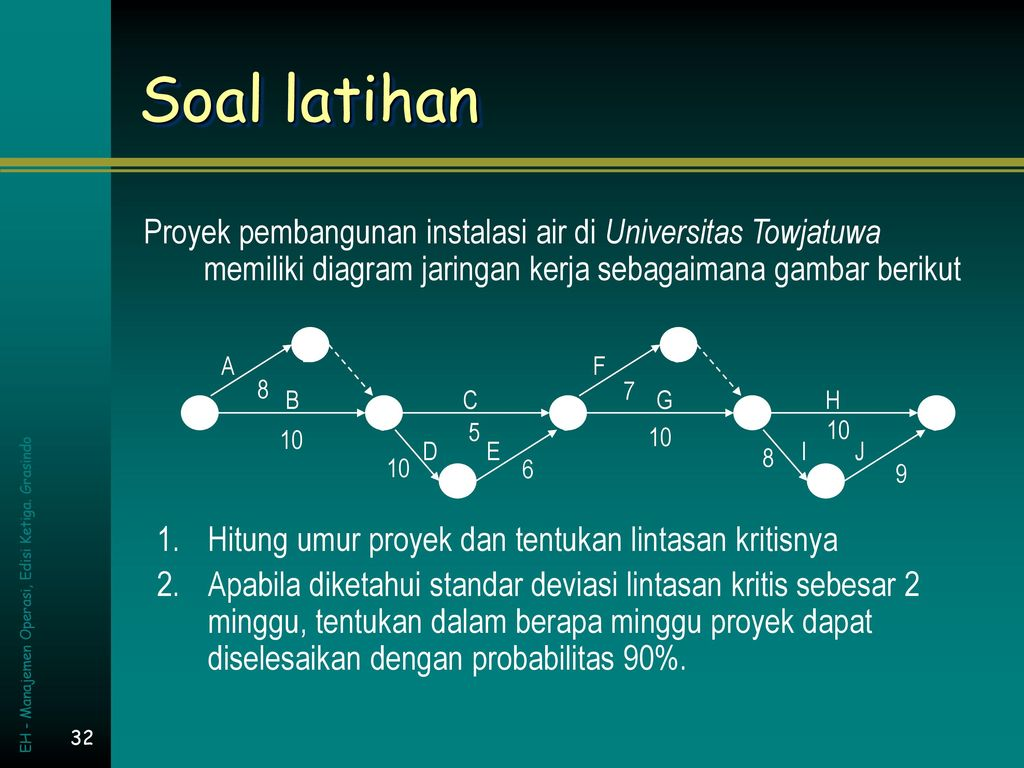 Manajemen proyek bab ppt download 32 soal latihan proyek pembangunan instalasi air di universitas towjatuwa memiliki diagram jaringan kerja ccuart Images