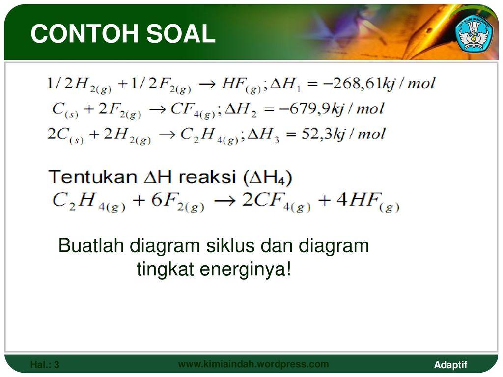 Kelas xi semester 2 smk muhammadiyah 3 metro ppt download 22 buatlah diagram siklus dan diagram tingkat ccuart Gallery