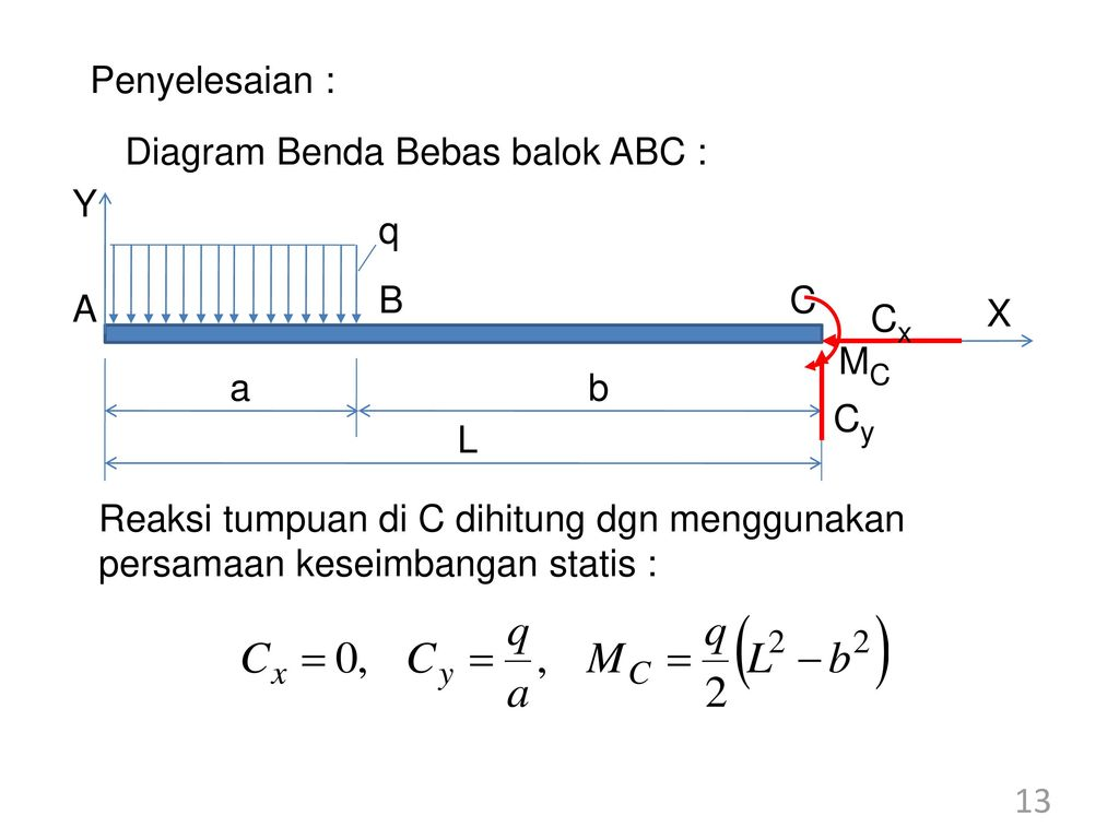 Contoh soal singularity methode ppt download penyelesaian diagram benda bebas balok abc y x a b c a b l q cx ccuart Image collections
