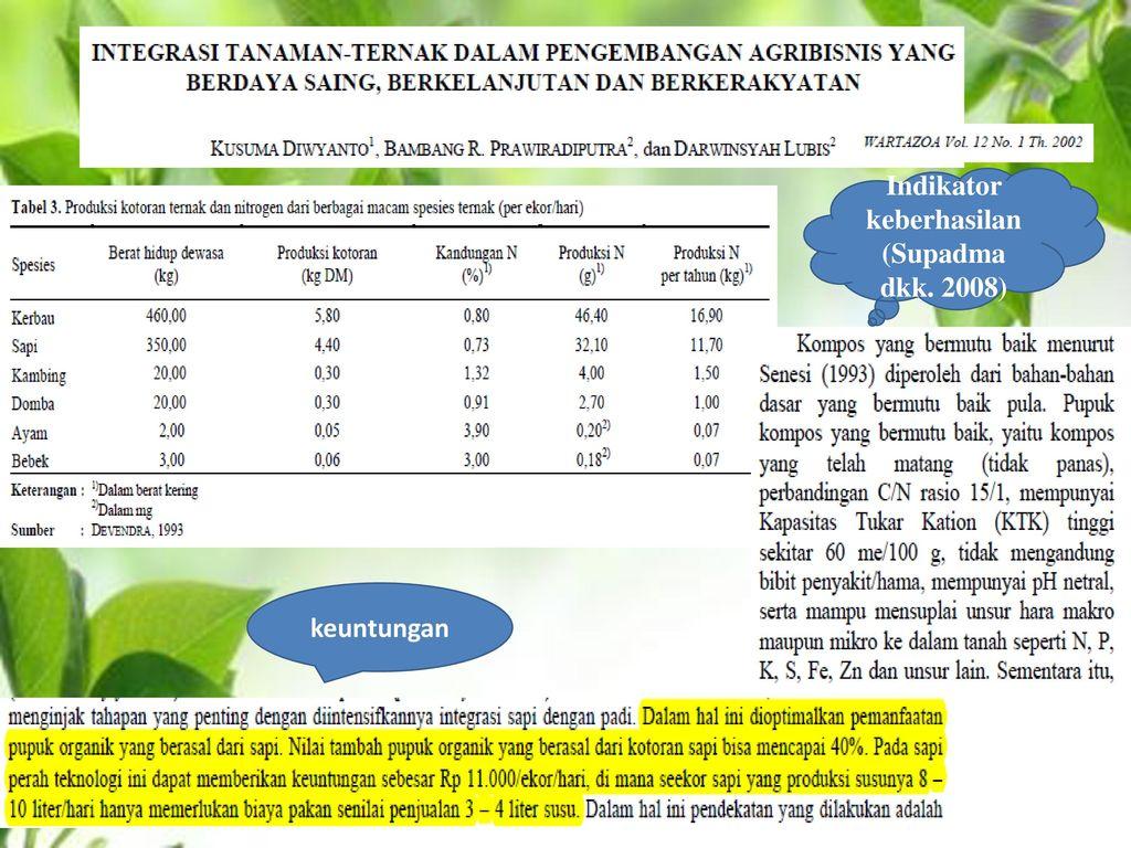 Indikator keberhasilan (Supadma dkk. 2008)