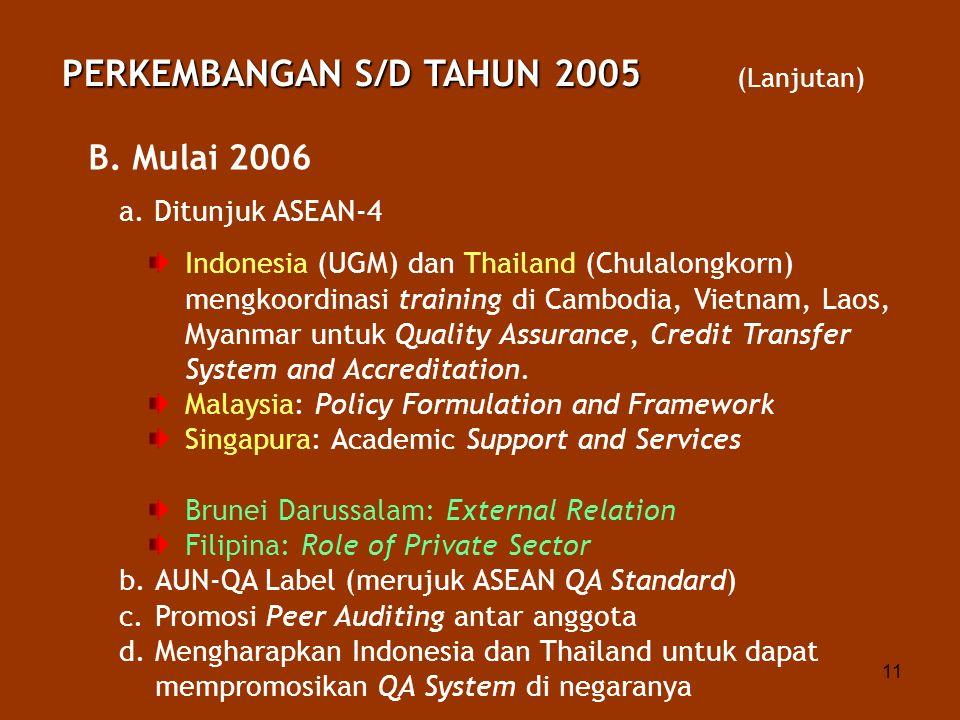 PERKEMBANGAN S/D TAHUN 2005