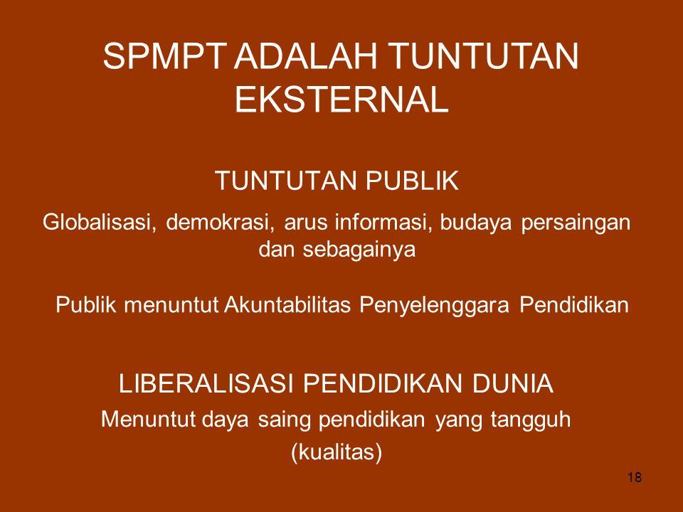 SPMPT ADALAH TUNTUTAN EKSTERNAL