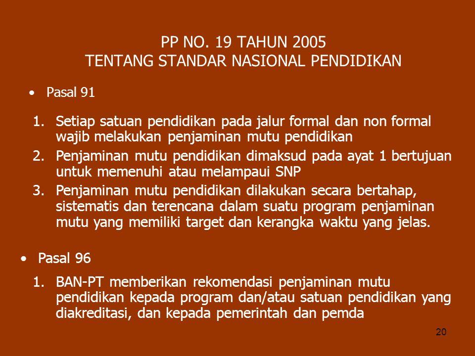 PP NO. 19 TAHUN 2005 TENTANG STANDAR NASIONAL PENDIDIKAN