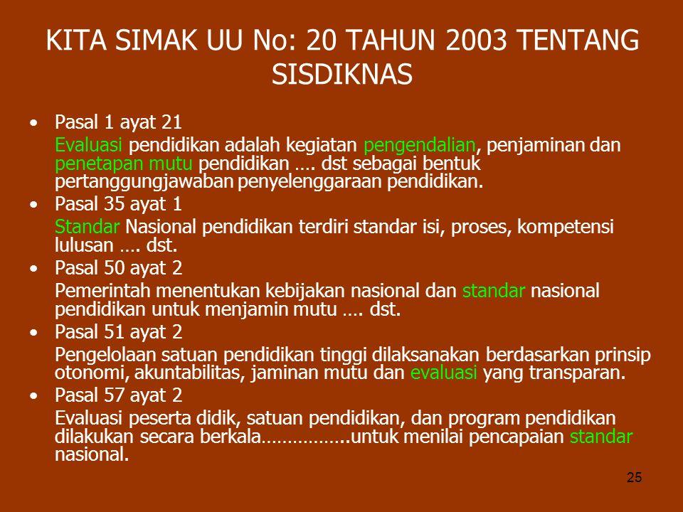 KITA SIMAK UU No: 20 TAHUN 2003 TENTANG SISDIKNAS