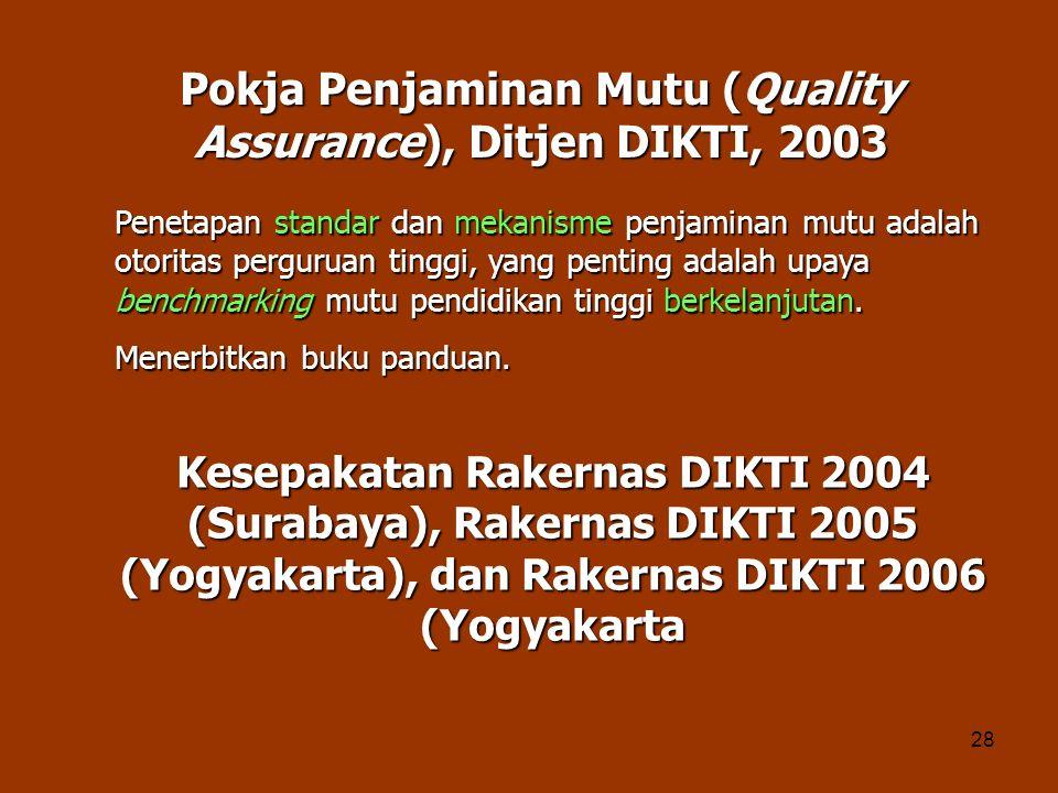 Pokja Penjaminan Mutu (Quality Assurance), Ditjen DIKTI, 2003