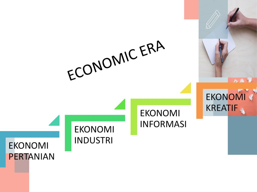 ECONOMIC ERA EKONOMI PERTANIAN EKONOMI INDUSTRI EKONOMI INFORMASI