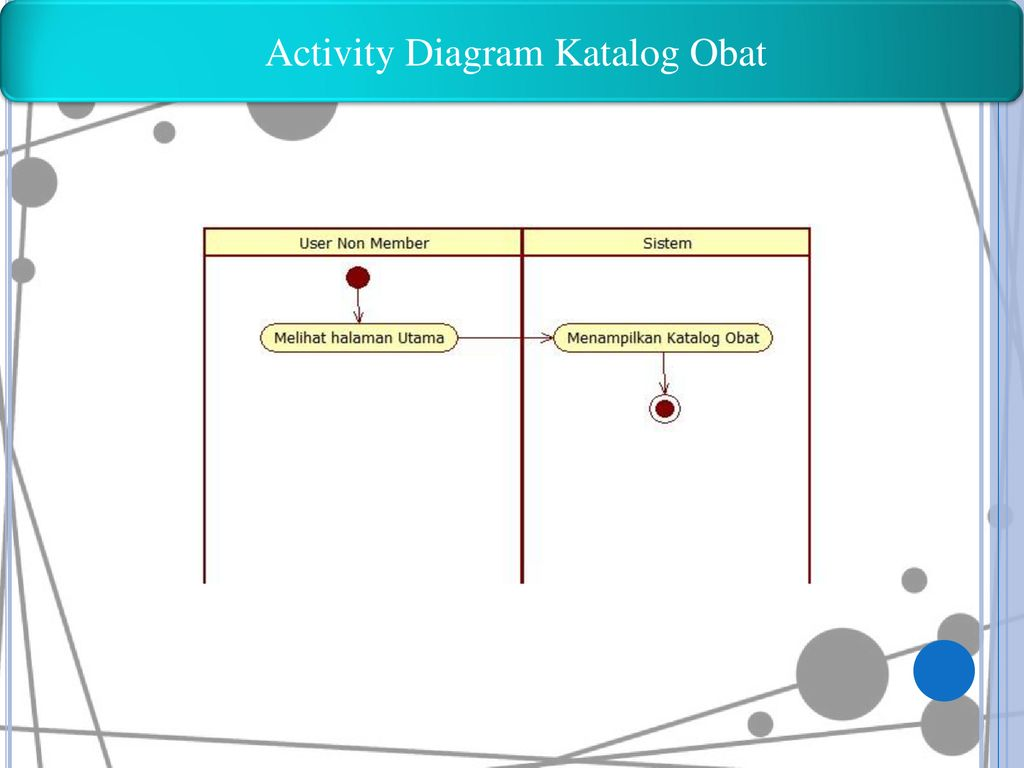 Activity Diagram Katalog Obat