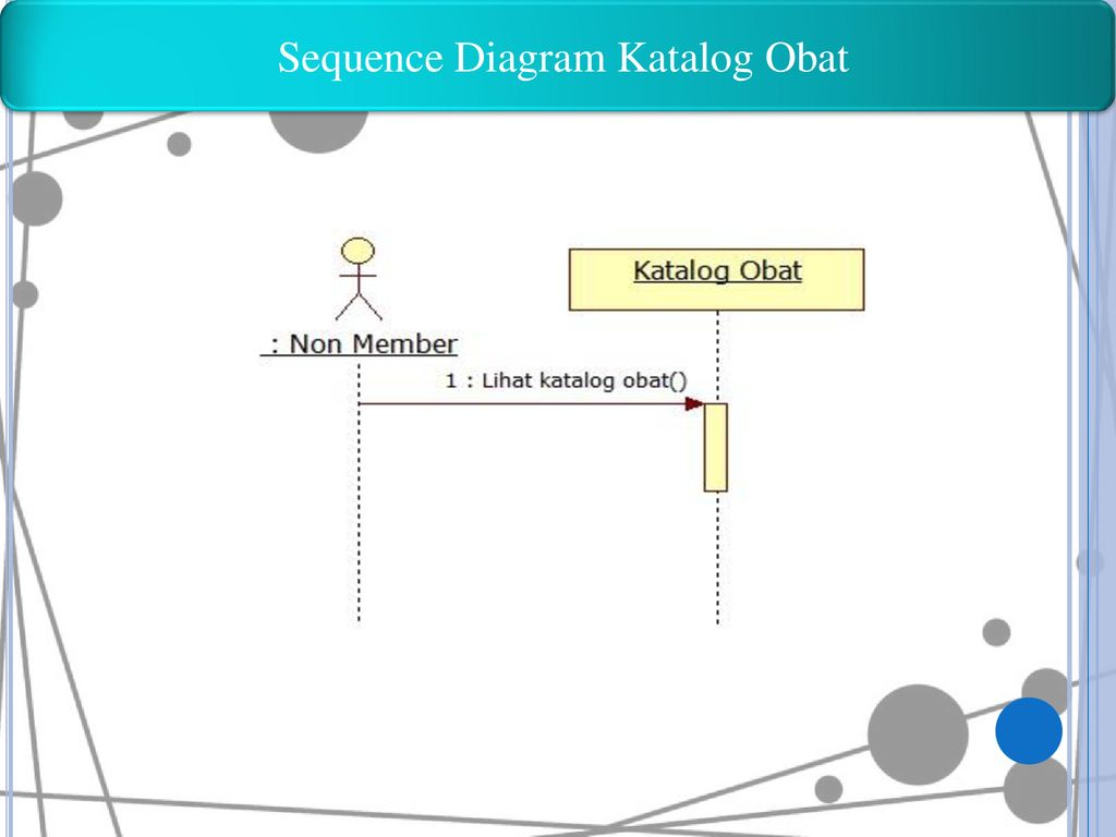 Sequence Diagram Katalog Obat