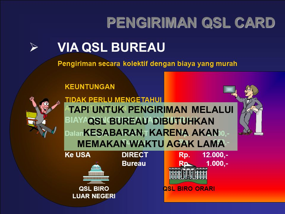 PENGIRIMAN QSL CARD VIA QSL BUREAU