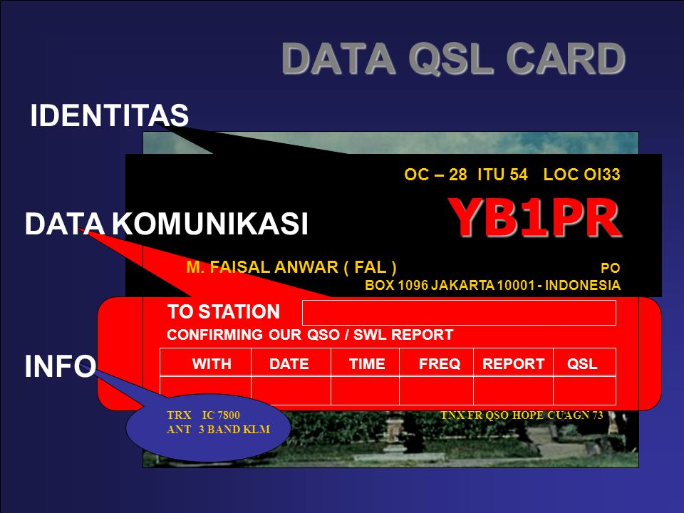 DATA QSL CARD IDENTITAS DATA KOMUNIKASI INFO