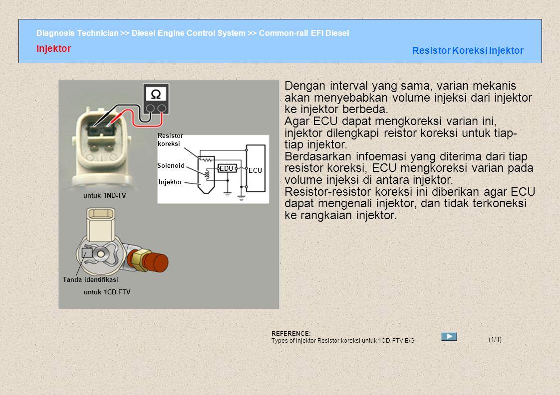 Resistor Koreksi Injektor