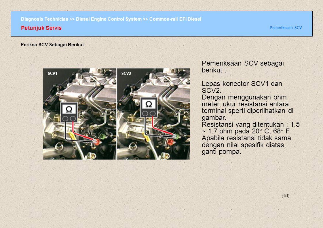 Pemeriksaan SCV sebagai berikut :