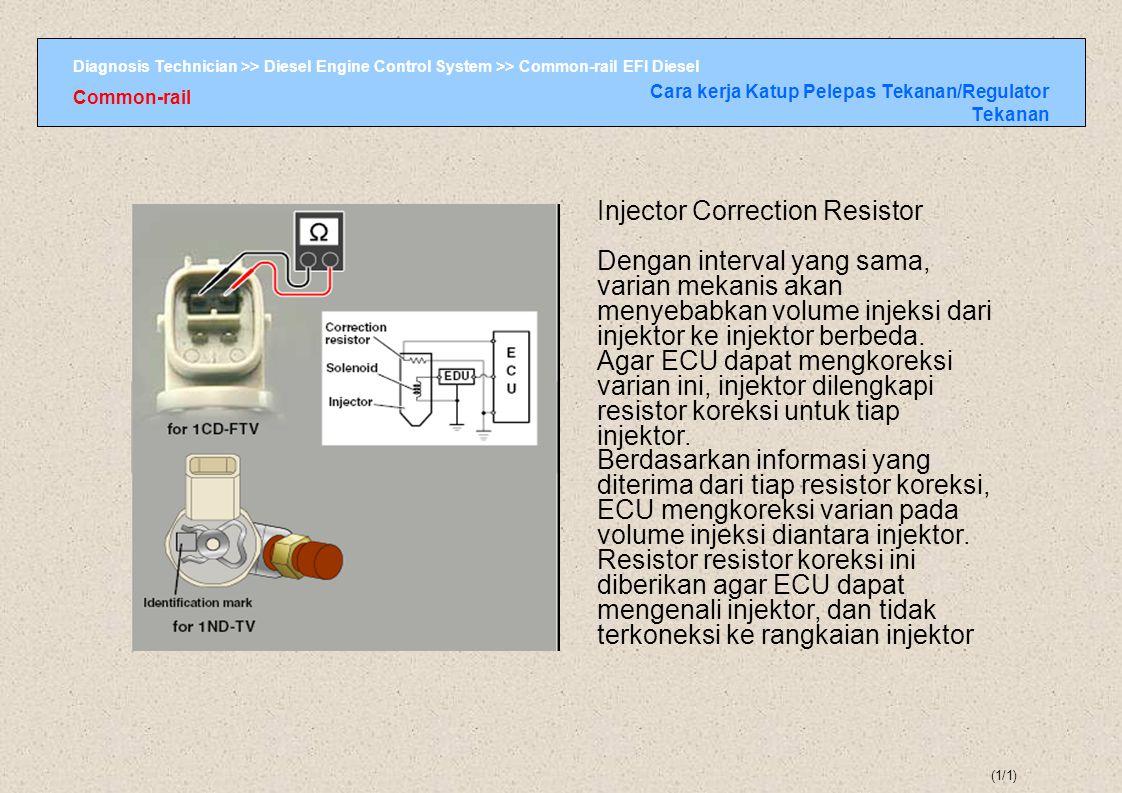 Cara kerja Katup Pelepas Tekanan/Regulator Tekanan