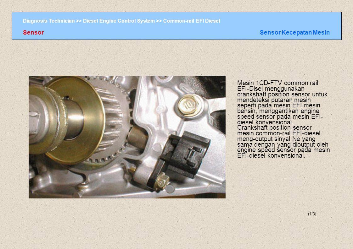 Sensor Sensor Kecepatan Mesin.