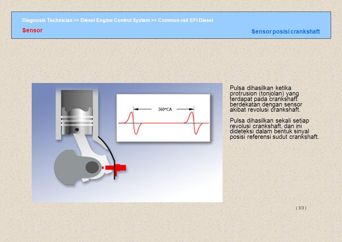 Sensor Sensor posisi crankshaft.