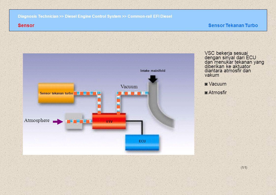 Sensor Sensor Tekanan Turbo. VSC bekerja sesuai dengan sinyal dari ECU dan menukar tekanan yang diberikan ke aktuator diantara atmosfir dan vakum.