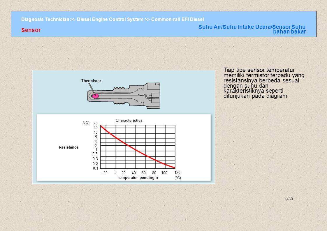 Suhu Air/Suhu Intake Udara/Sensor Suhu bahan bakar