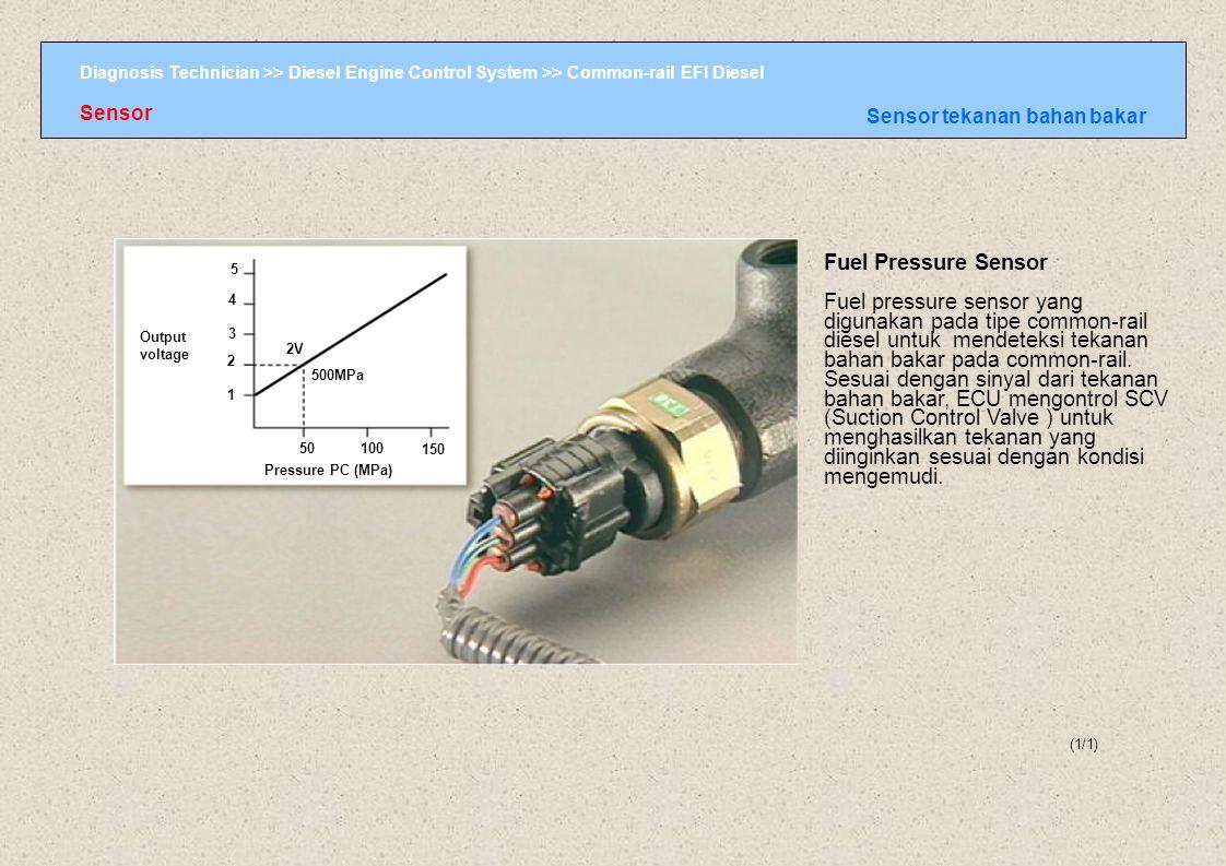 Sensor Sensor tekanan bahan bakar. Fuel Pressure Sensor.