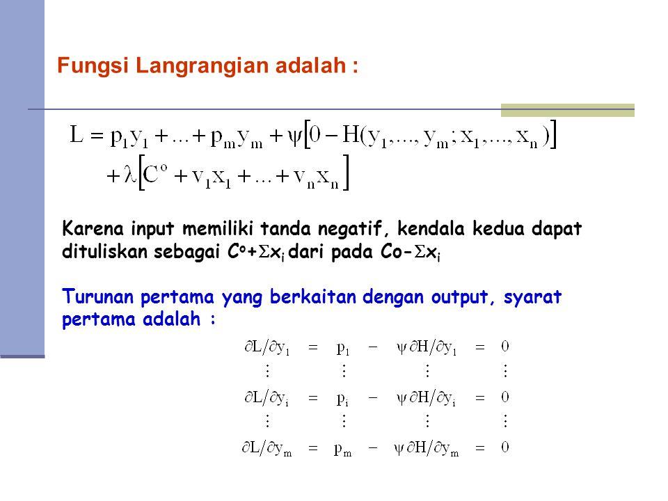 Fungsi Langrangian adalah :